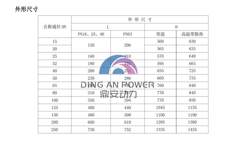 ZDLP(配2SA)电子式电动单座调节阀-1_03.jpg