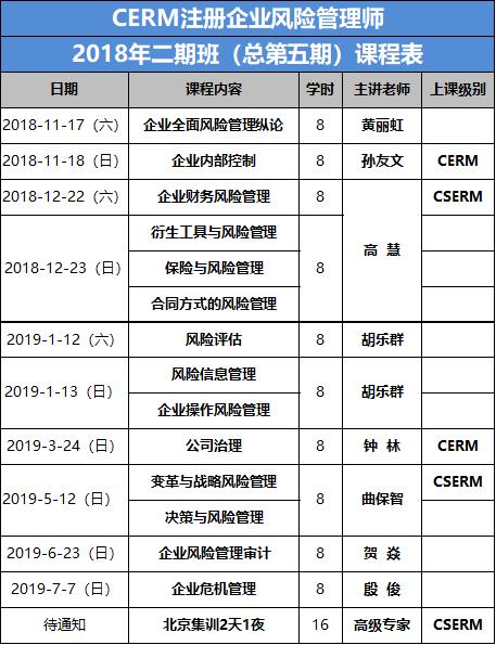 11-27风险管理课表.png