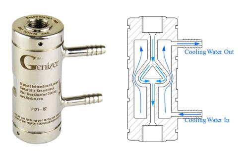 单通道夹套温控型金刚石交互容腔内部结构示意图