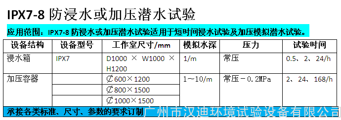 IPX78参数.jpg