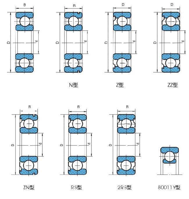 2深溝球軸承.png