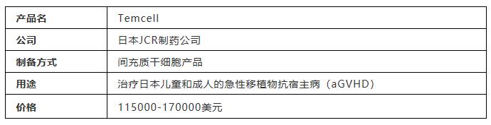 日本間充質干細胞.png