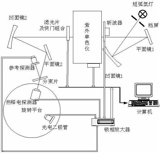IPCE原理图.png