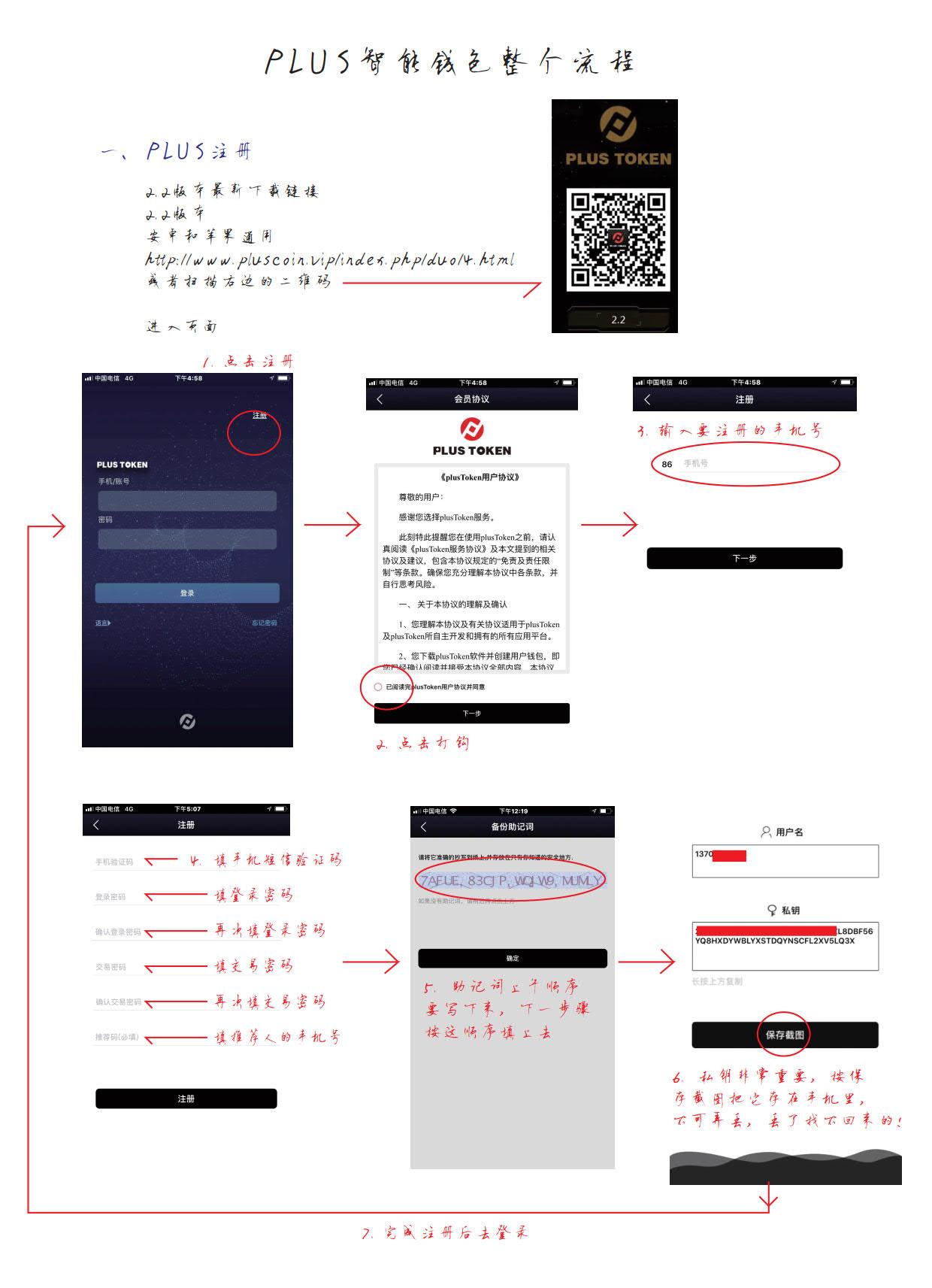 PLUS的注册-买币-卖币等流程_1.jpg