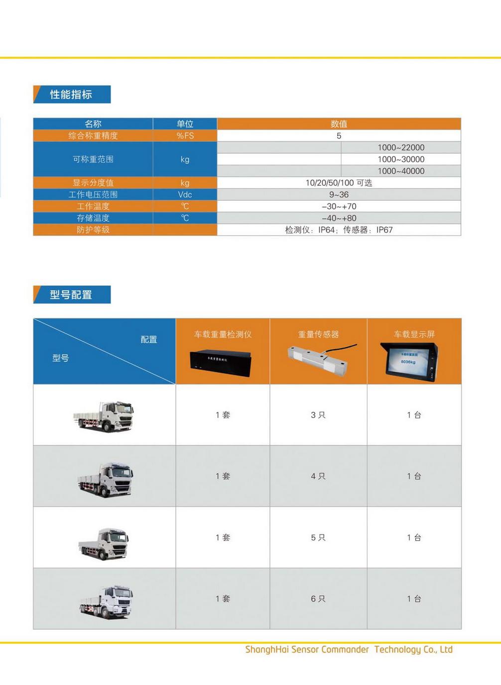 尚测科技产品选型手册 V1.3_页面_84_调整大小.jpg