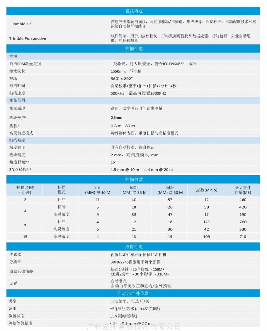 天宝X7三维激光扫描仪2.jpg