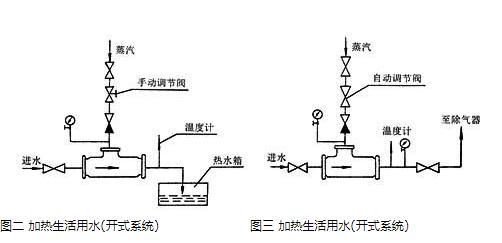 汽水混合器的工艺流程图