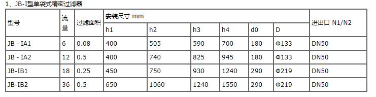 单袋式过滤器选型表