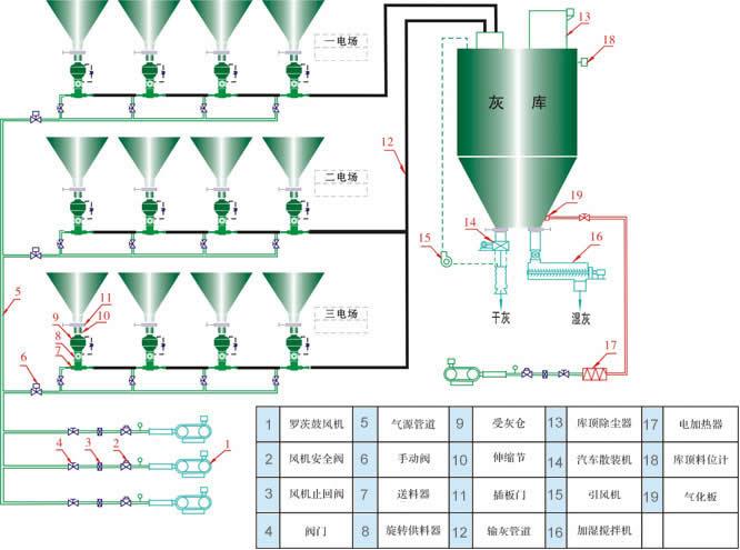 活性炭喷射器装置的流程图