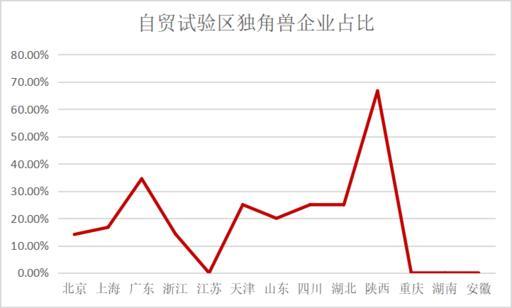 """19616-改革""""试验田"""":中国自贸试验区数据""""画像""""1629.jpg"""